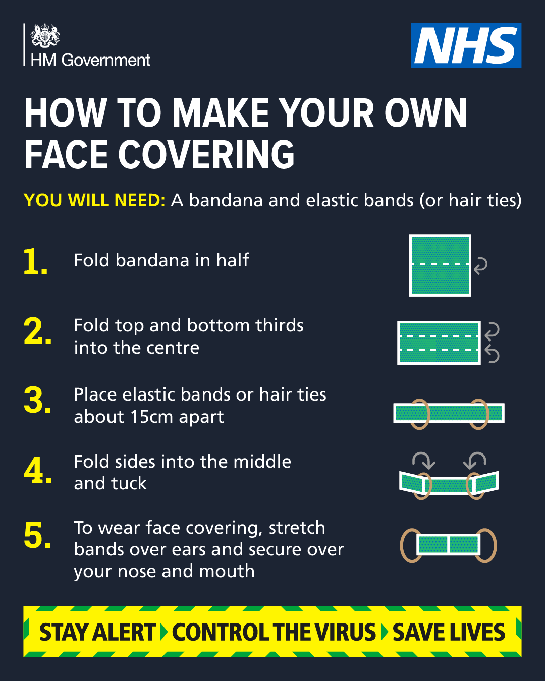 How to make your own face covering.